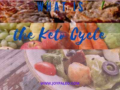 For some individuals, a ketogenic diet might be an incredible alternative for shedding pounds.     It's extraordinary and permits the individual on the eating regimen to eat an eating routine comprising of nourishments that you may not just anticipate.     So a ketogenic diet, or keto, maybe a custom keto plan opens up an eating routine comprising of extremely low sugars and high fats.