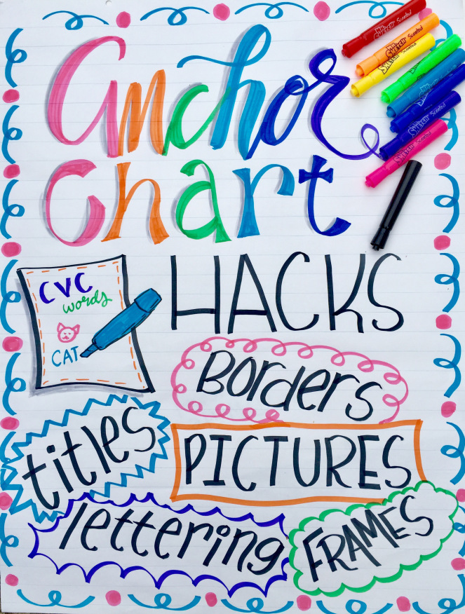 how to create awesome anchor charts when you re creatively