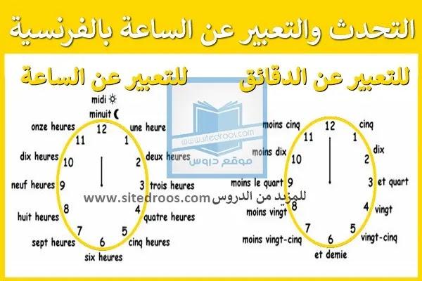 Demander et dire l'heure en francais