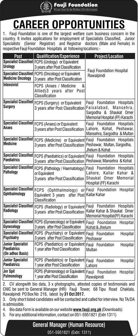 fauji foundation jobs,Fauji foundation hospital,Jobs for doctors,Radiology jobs