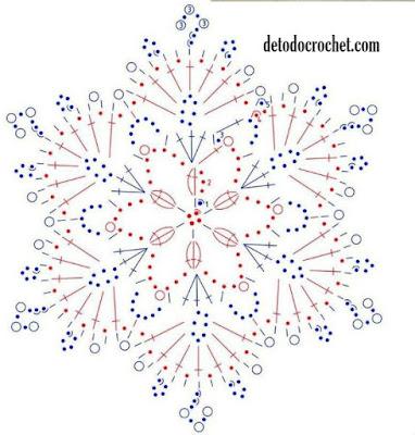 Patron-copo-nieve-crochet