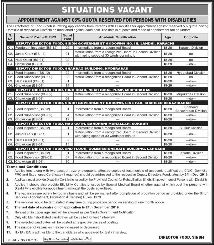Directorate Of Food Govt Of Sindh Jobs