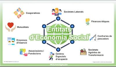 Entitats Economia Social