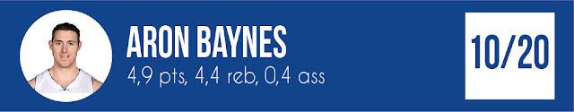Aron Baynes | PistonsFR, actualité des Detroit Pistons en France