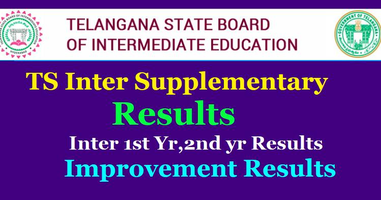 Ts manabadi inter 1st year results 2019