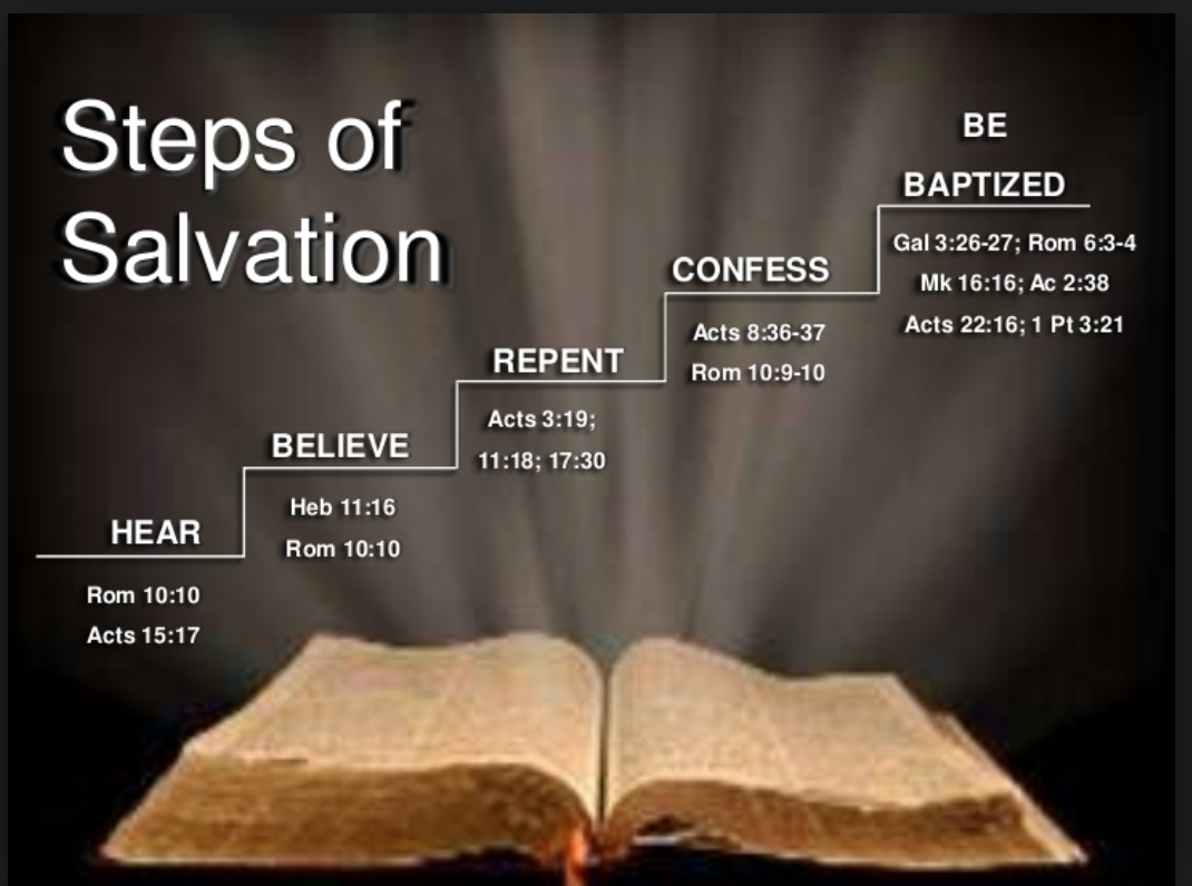 REPENTANCE: The key to salvation