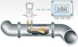 Cutaway view of industrial cone flow meter