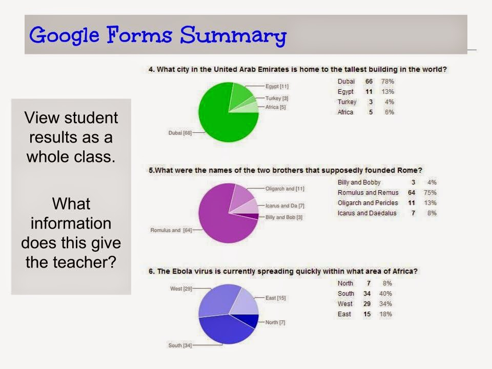Formative Assessment and Google Forms