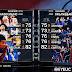 NBA 2K21 ORLANDO MAGIC NEW MURAL BY AJO
