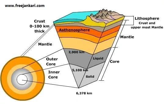 earthquake-bhukamp