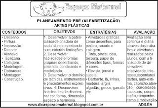 Planejamento de artes pré-escola