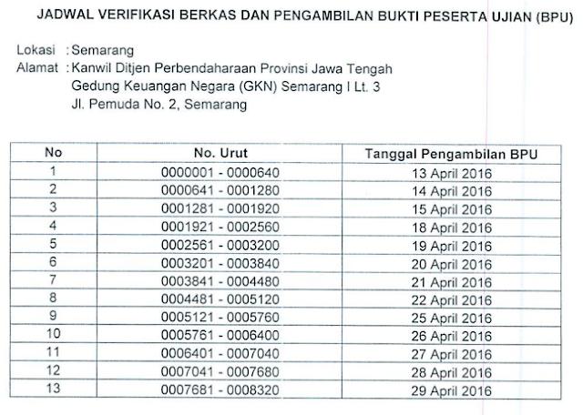 Jadwal Verifikasi Berkas STAN Semarang
