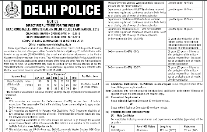 Delhi Police Head Constable Recruitment Notification 2019 PDF