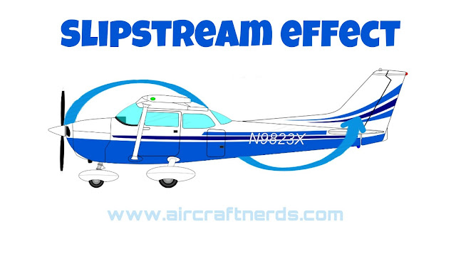 What is slipstream effect?