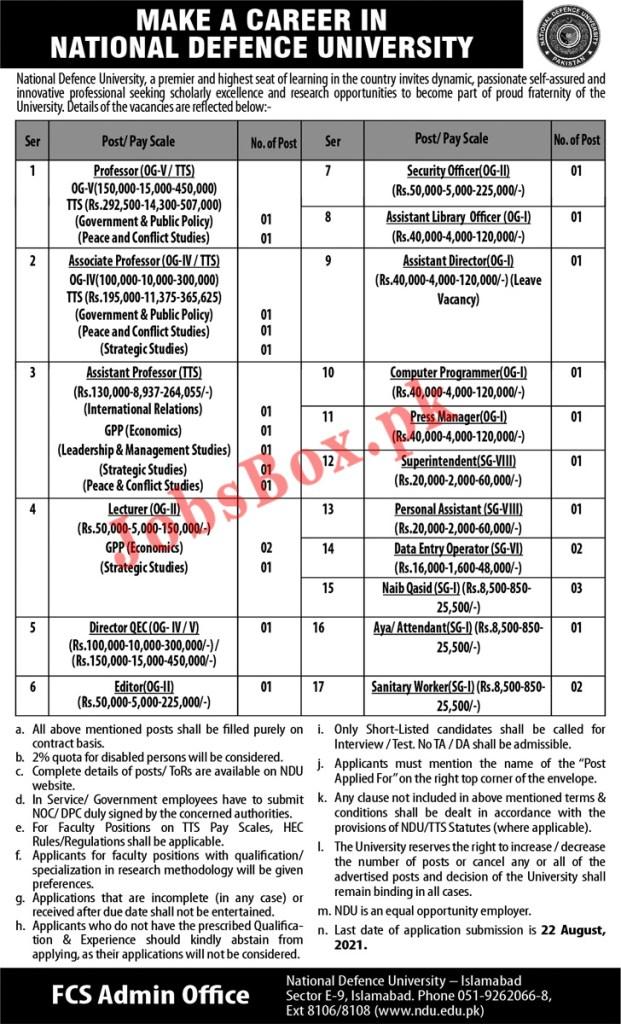 National Defence University NDU Islamabad Jobs 2021 – www.ndu.edu.pk