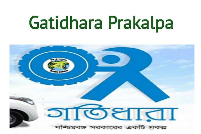 Gatidhara Prakalpa