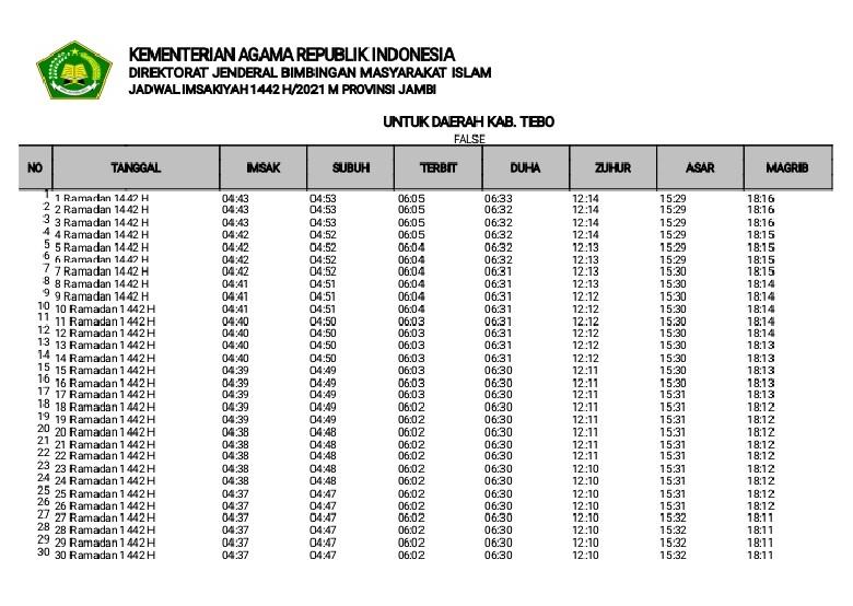 Jadwal Imsakiyah Ramadhan 1442 H untuk Kabupaten Tebo Format PDF