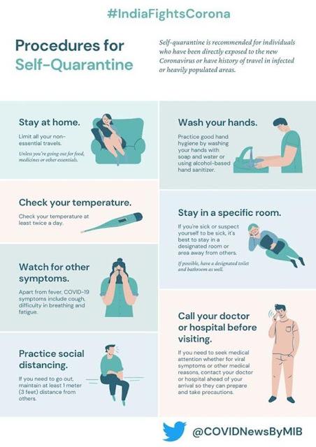 Procedure-for-Self-Quarantine