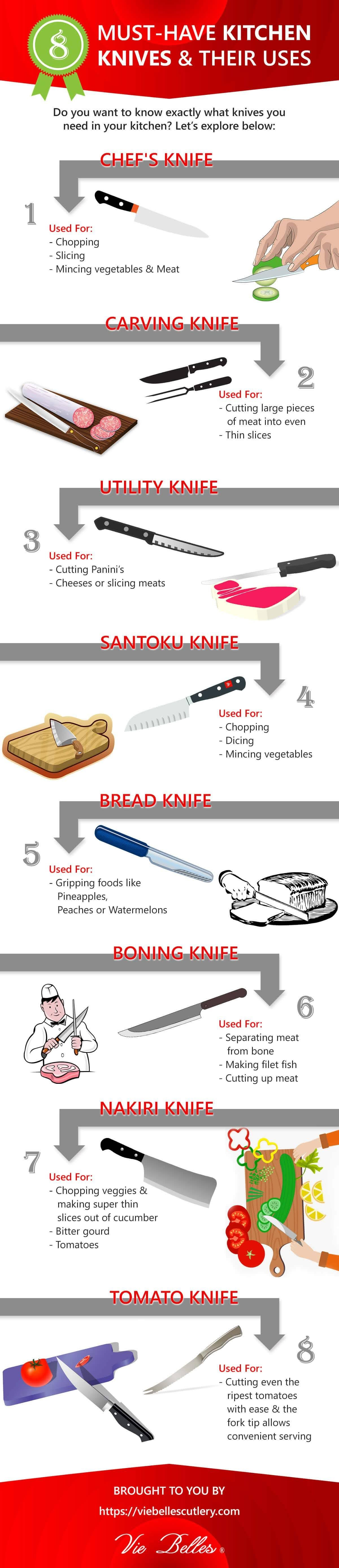 8 Must-Have Kitchen Knives and Their Uses #infographic