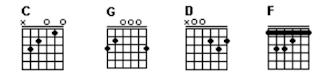 Chord C, G, D dan F
