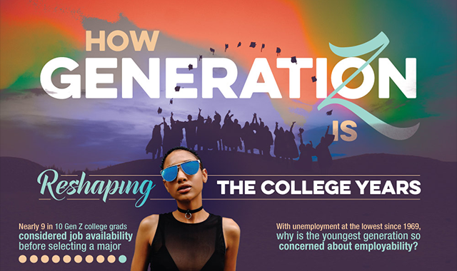 How Is GenZ Doing College Differently?