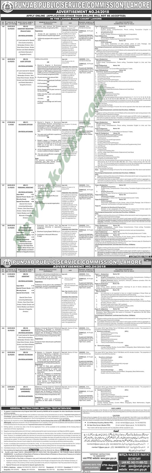PPSC Jobs Advertisement No 24/2018, Punjab Public Service Commission