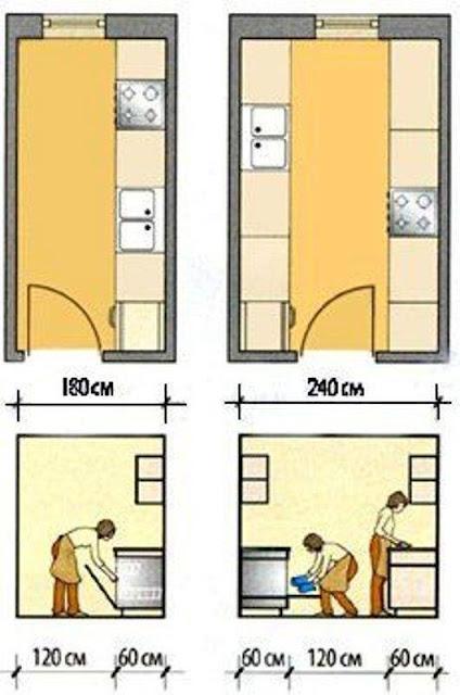 tiêu chuản trong kiến trúc nội thất