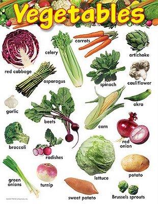 Vegetales En Ingles Y Español