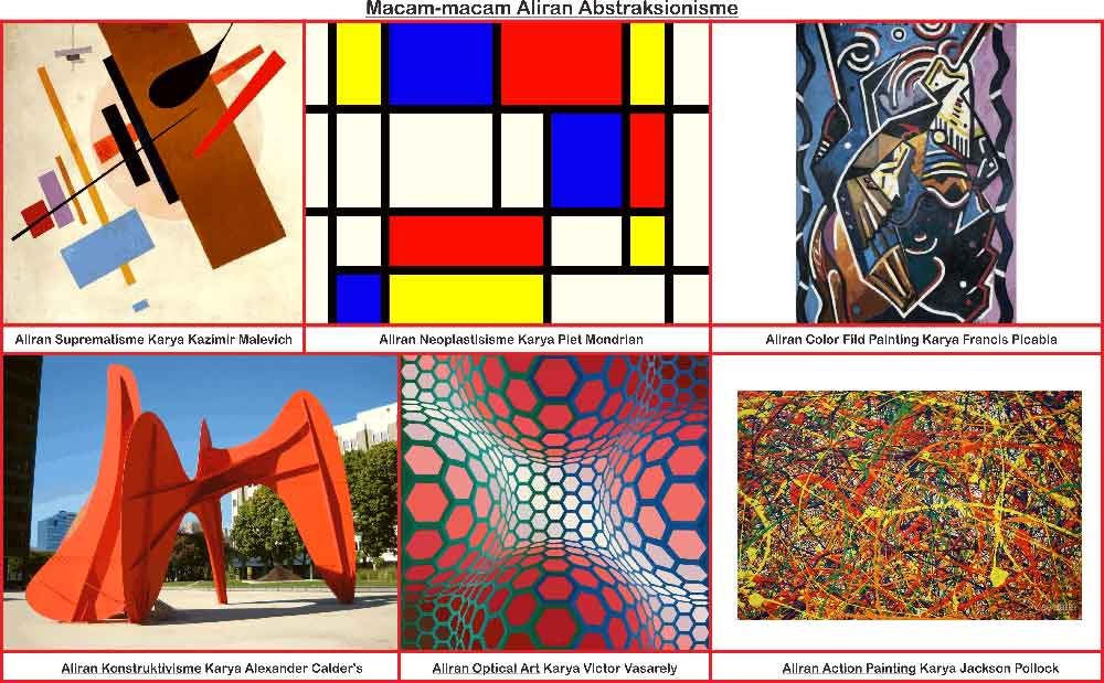 87 Gambar Aliran Abstrak Yang Mudah Paling Bagus