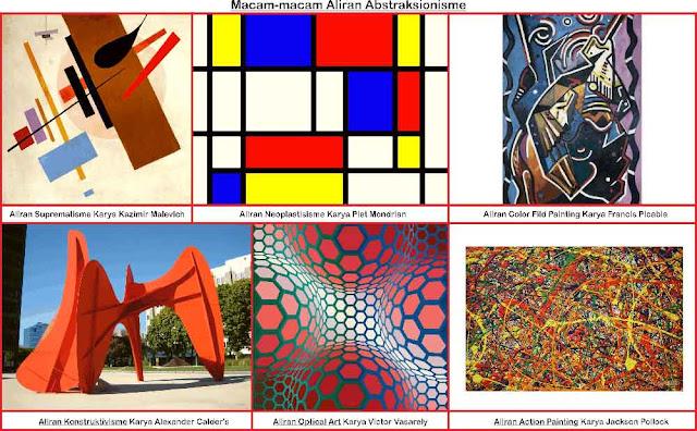 gambar-aliran-abstraksionisme