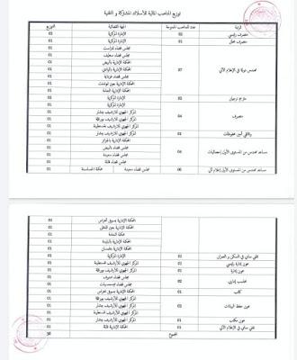فتح مسابقة وزارة العدل حوالي 308منصب عمل 2019/12/31