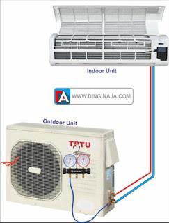 Cara Pump Down AC rumah