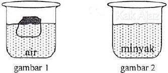 Sebuah benda dimasukkan ke dalam air kemudian dibandingkan dengan dimasukkan ke dalam minyak, hukum Archimedes, sola Fisika UN 2017