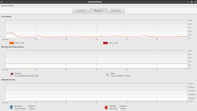 MuseScore resource usage on apt