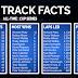 Track Facts - RICHMOND