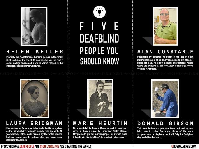 Infographic Helen Keller, Laura Bridgman, Marie Heurtin, Alan Constable, Donald Gibson
