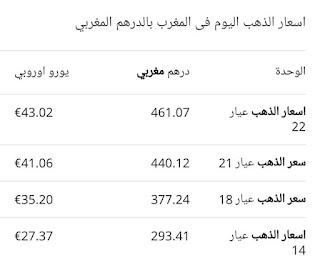سعر-الذهب-اليوم-المغرب