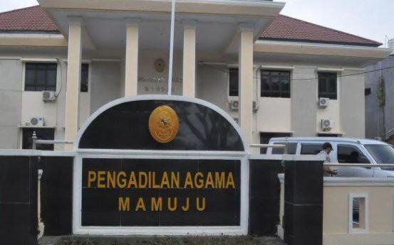 Alamat dan Nomor Telepon Pengadilan Agama Se-Provinsi Sulbar