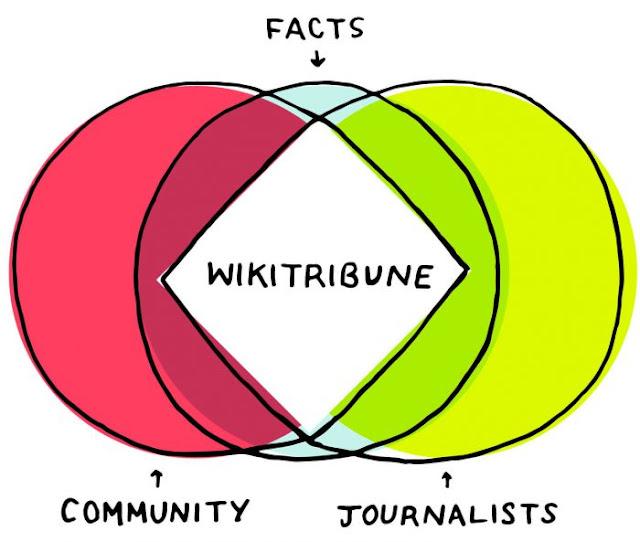 ويكيتريبون