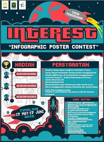 INTEREST Lomba Infographic Poster Contest Umum 2018 UNNES