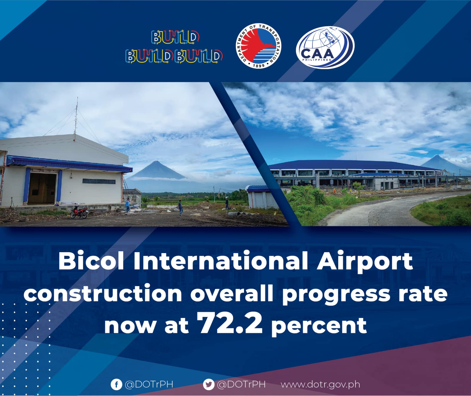 BICOL INTERNATIONAL AIRPORT CONSTRUCTION OVERALL PROGRESS RATE NOW AT 72.2 PERCENT