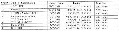image: HP TET June 2021 Exam Schedule July 2021 @ TeachMatters
