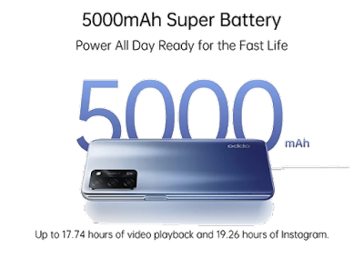 Oppo A35s battery capacity