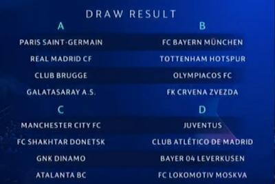 نتائج قرعة مرحلة المجموعات من دورى أبطال أوروبا