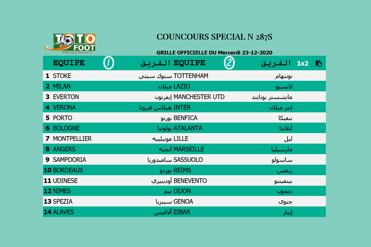 PRONOSTIC TOTOFOOT 14 Spécial N° 287S
