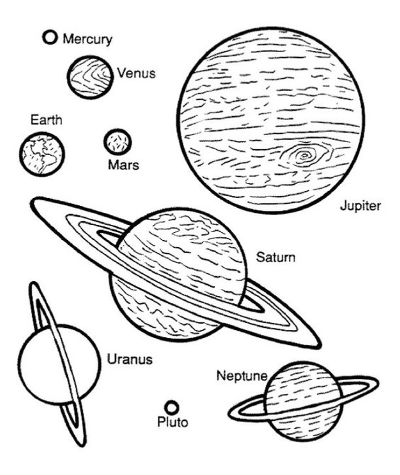 solar system coloring pages - 754×900
