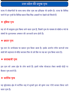 Uttar-Pradesh-Ke-Pramukh-Lok-Nritya-PDF-Book-In-Hindi