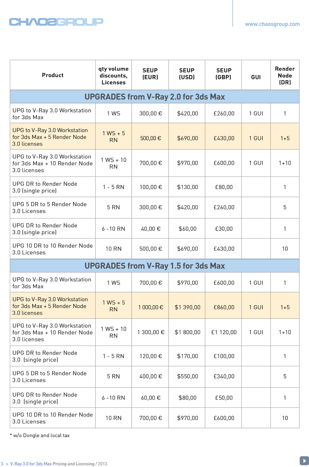 vray license cost