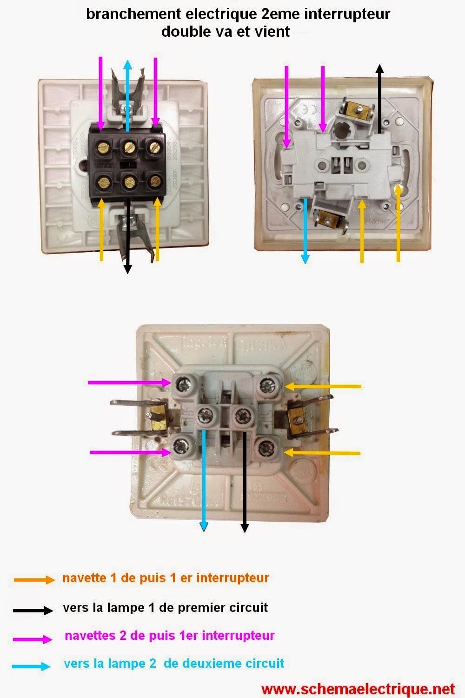 place un interrupteur double éclairage