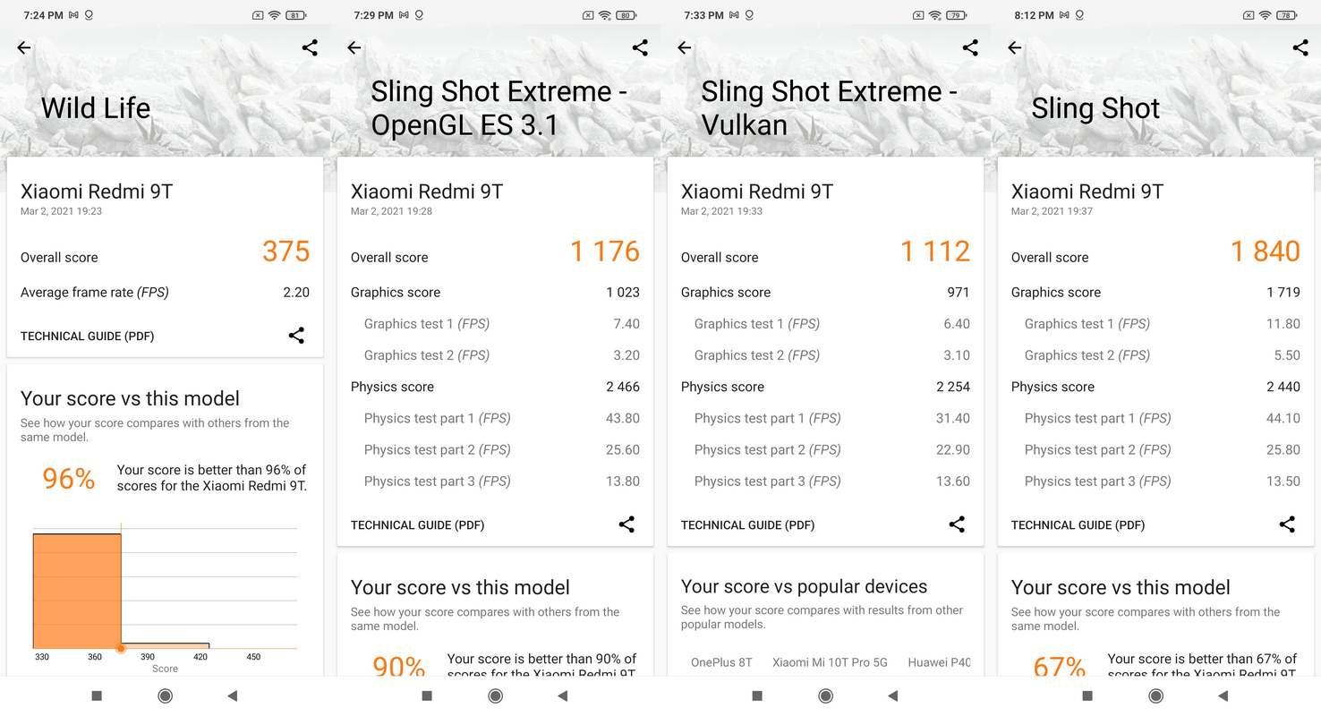 Benchmark 3DMark Xiaomi Redmi 9T